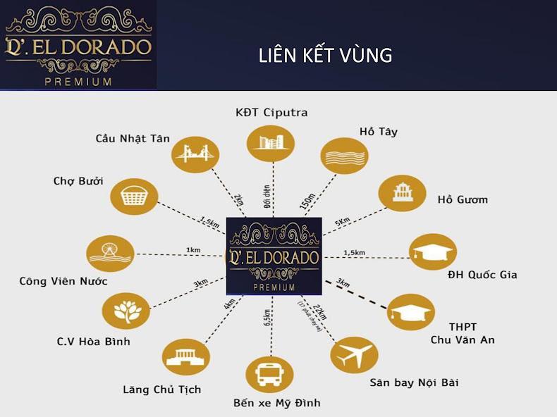 Kết nối dự án D'el Dorado