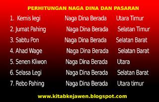 Primbon Naga Dina Dan Pasaran - berikut ini adalah perhitungan hari untuk mengetahui hari naas menurut