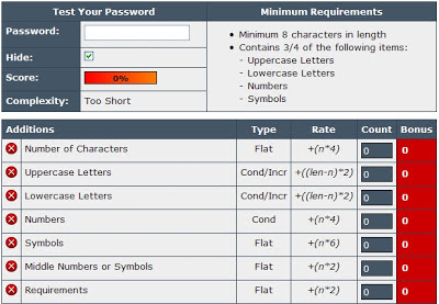COME FARE PER CREARE UNA PASSWORD SICURA ED EFFICACE
