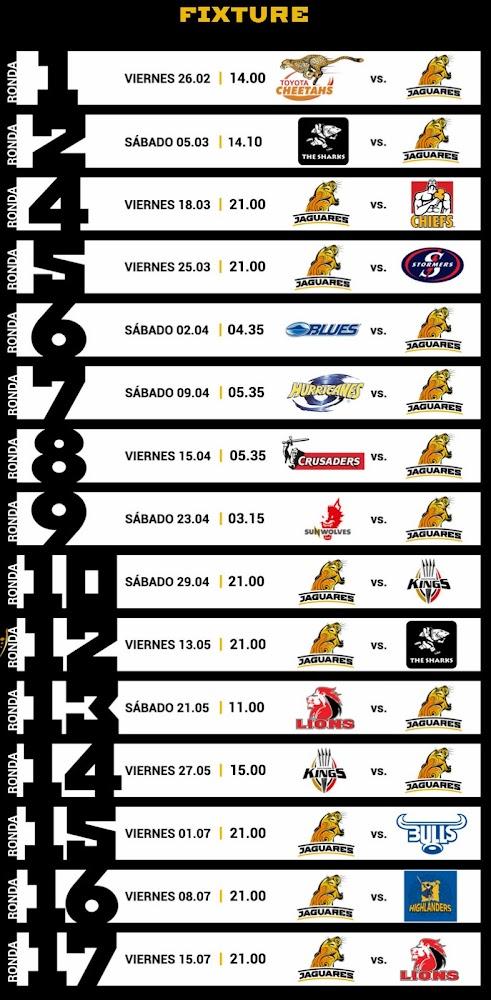 Fixture de JAGUARES para disputar Súper Rugby 2016