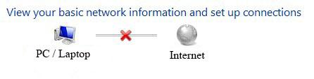 Internet Menghilang, Komunikasi Lumpuh