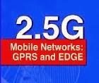 Teknologi Generasi Dua Setengah /Half Second Generation (2.5G)