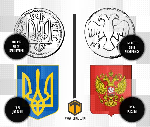 Кто истинный наследник Киевской Руси и князя Владимира | Turkist.Org