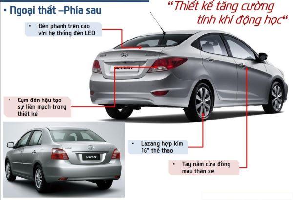 Những trang bị chính trên Hyundai Accent Sedan Blue 02