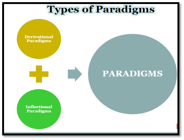 paradigm example - photo #10