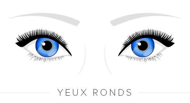 Chaque forme de yeux son trait d 39 eyeliner adapt beautylicieusebeautylicieuse - Faire un trait d eye liner ...