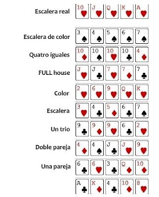 Node poker library