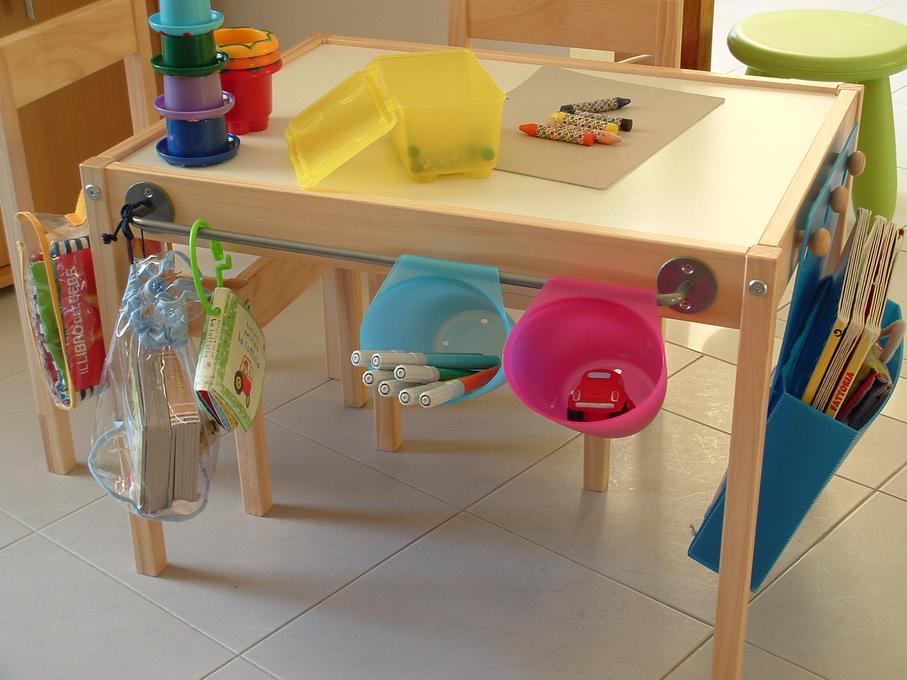 ricicla e crea tavolino ikea per flavia. Black Bedroom Furniture Sets. Home Design Ideas