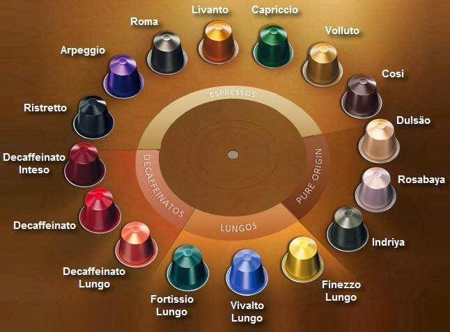 From the Canyon Edge: Nespresso Colors Decoded! PDF Cheat Sheet ...