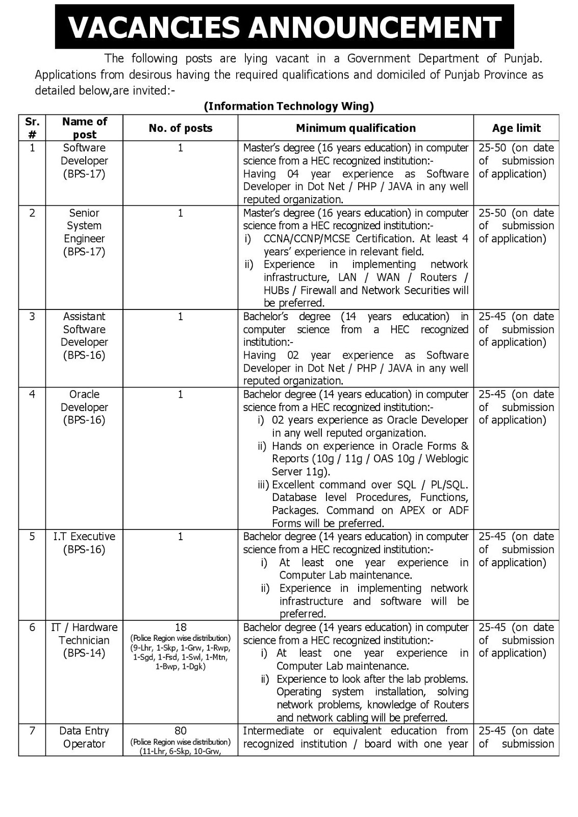 Counter Terrorism Department Ctd Punjab Police Jobs November 2015