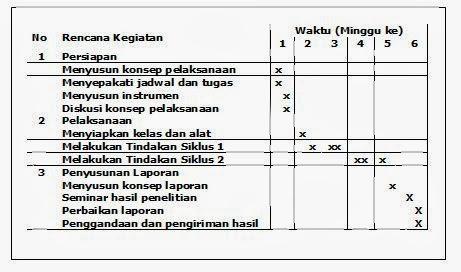 Jurnal metode maserasi pdf