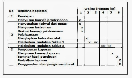 Statistics gcse coursework plan example