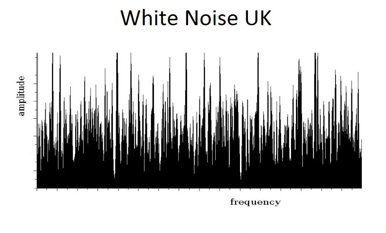 White Noise UK