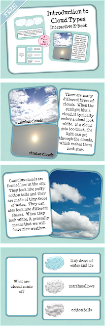 http://www.teacherspayteachers.com/Product/Introduction-to-Cloud-Types-Interactive-E-Book-for-Smartboard-Freebie-1170166