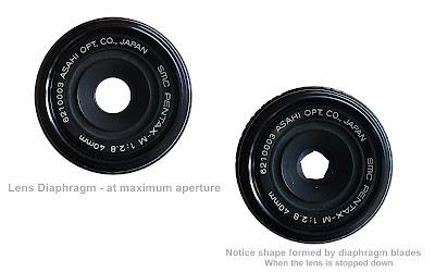 Camera lens aperture diaphragm