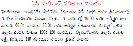 AP Polycet-CEEP Results 2015 Merit List Available at sbtetap.gov.in