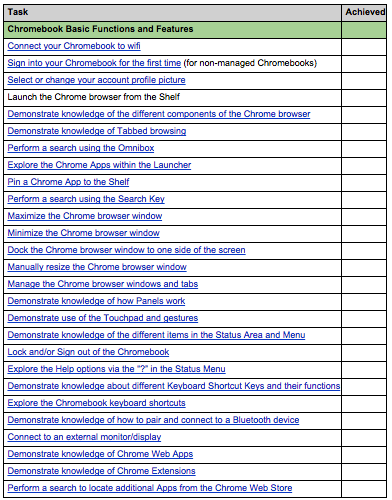 Wonderful Google Apps Proficiency Checklists For Teachers And - Create checklist in google docs
