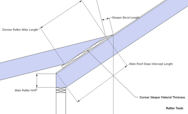 Roof Framing Geometry Dormer Shed Roof Rafter Calculator