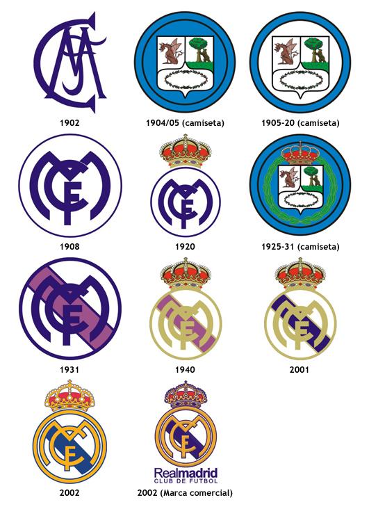 historia de los escudos del real madrid