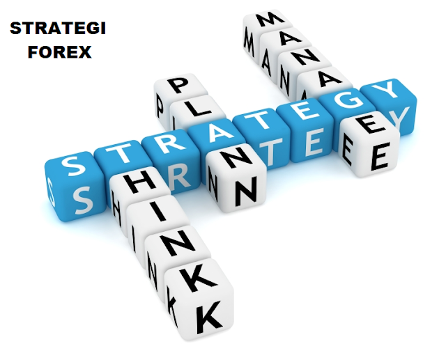 5 Kunci Utama Hindari Kegagalan Trading Forex