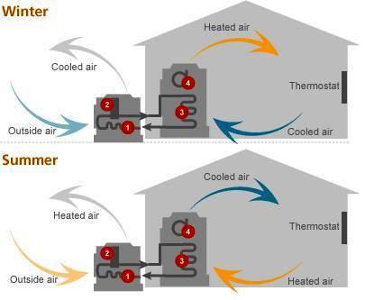 emergency stop wiring diagram for generator wiring diagram for single phase delta motor wiring diagrams together single phase delta motor wiring diagrams together