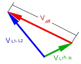 The vector diagram that illustrates the phase relationship of voltage behavior during the star delta transition period