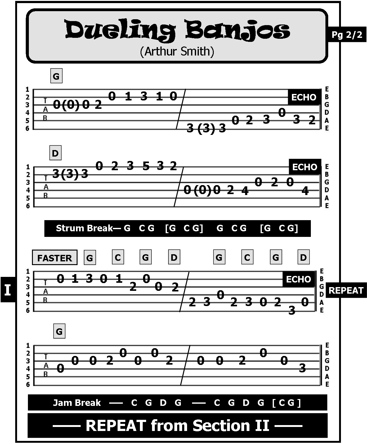 Guitar Tab Songs Dueling Banjos Guitar Boogie By Arthur Smith