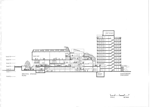 Brixton Rec architecture