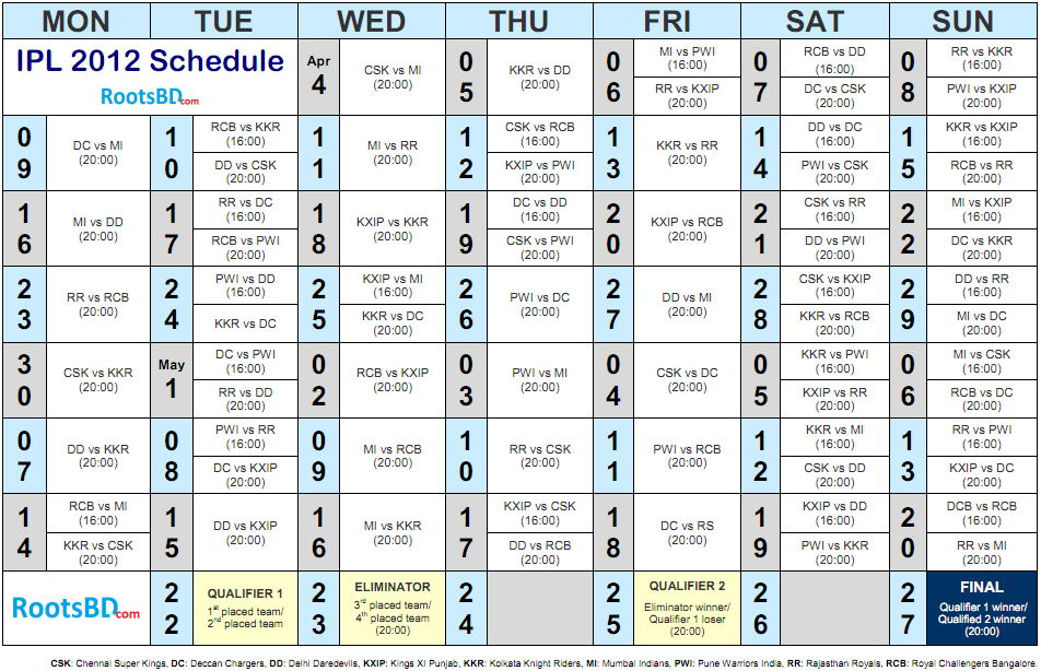 Dlf Ipl 2016 Time Table | Calendar Template 2016