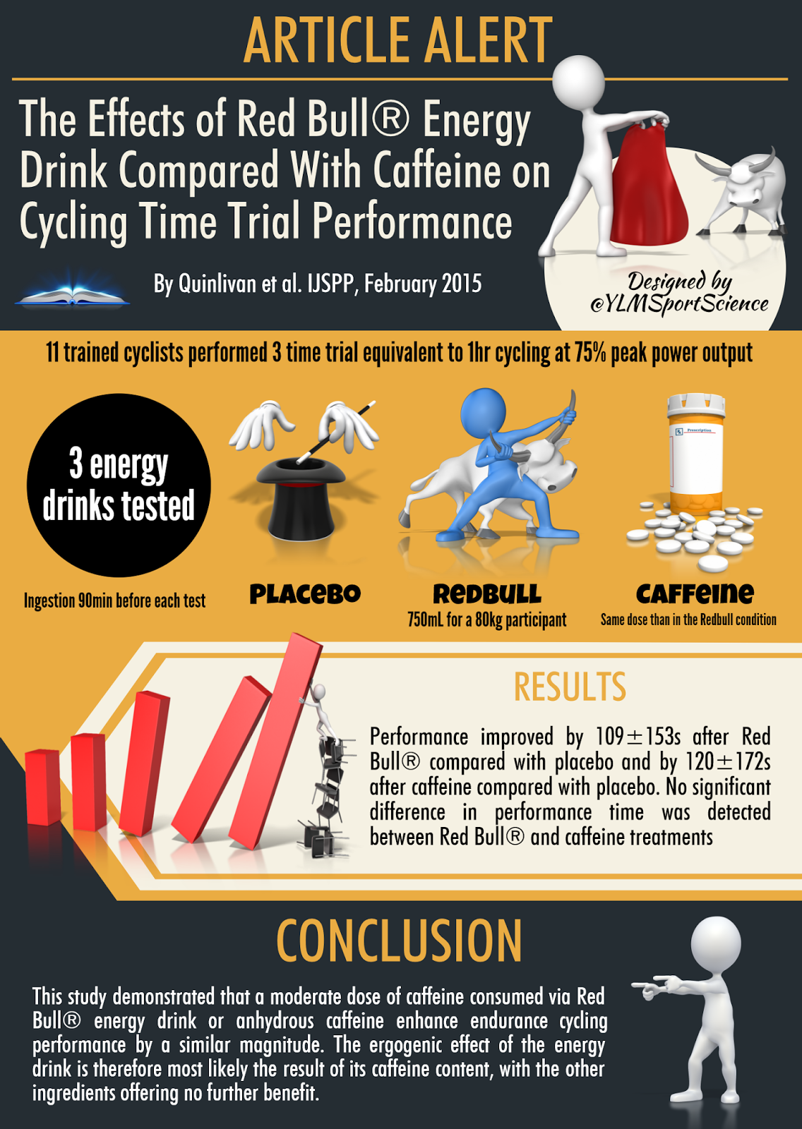 nutrition vs sport performance Glanbia's global performance nutrition's largest footprint is in the usa and our expanding their international presence.