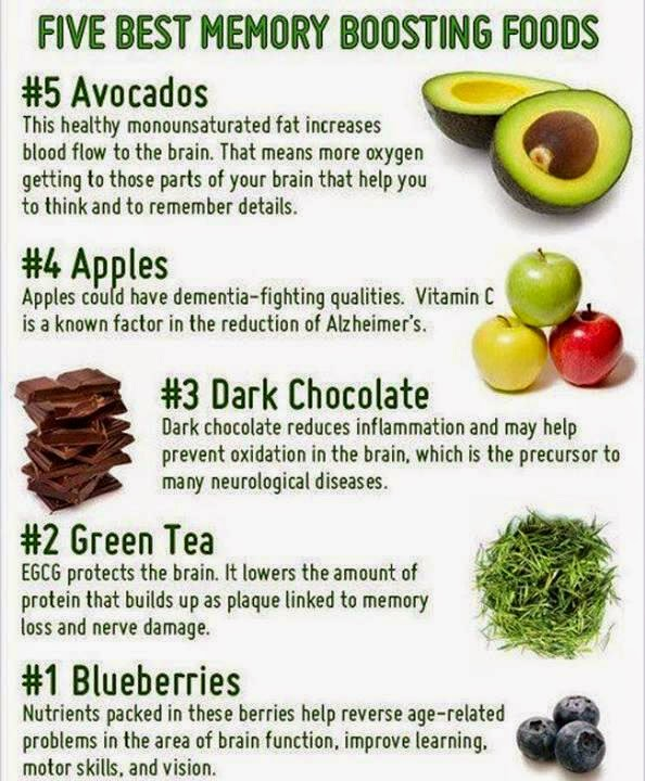5 best memory boosting foods