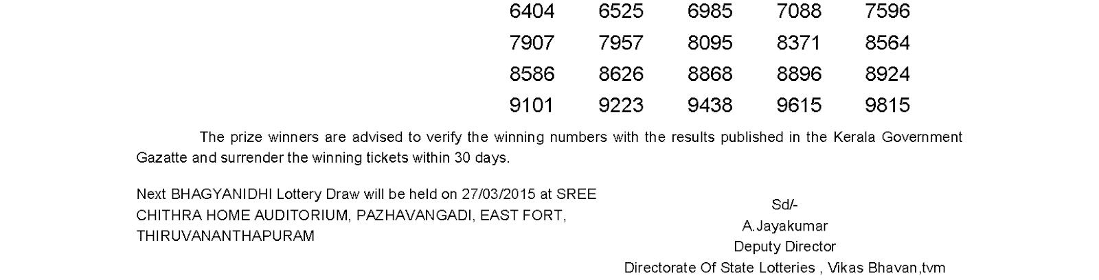 BHAGYANIDHI Lottery BN 180 Result 20-3-2015