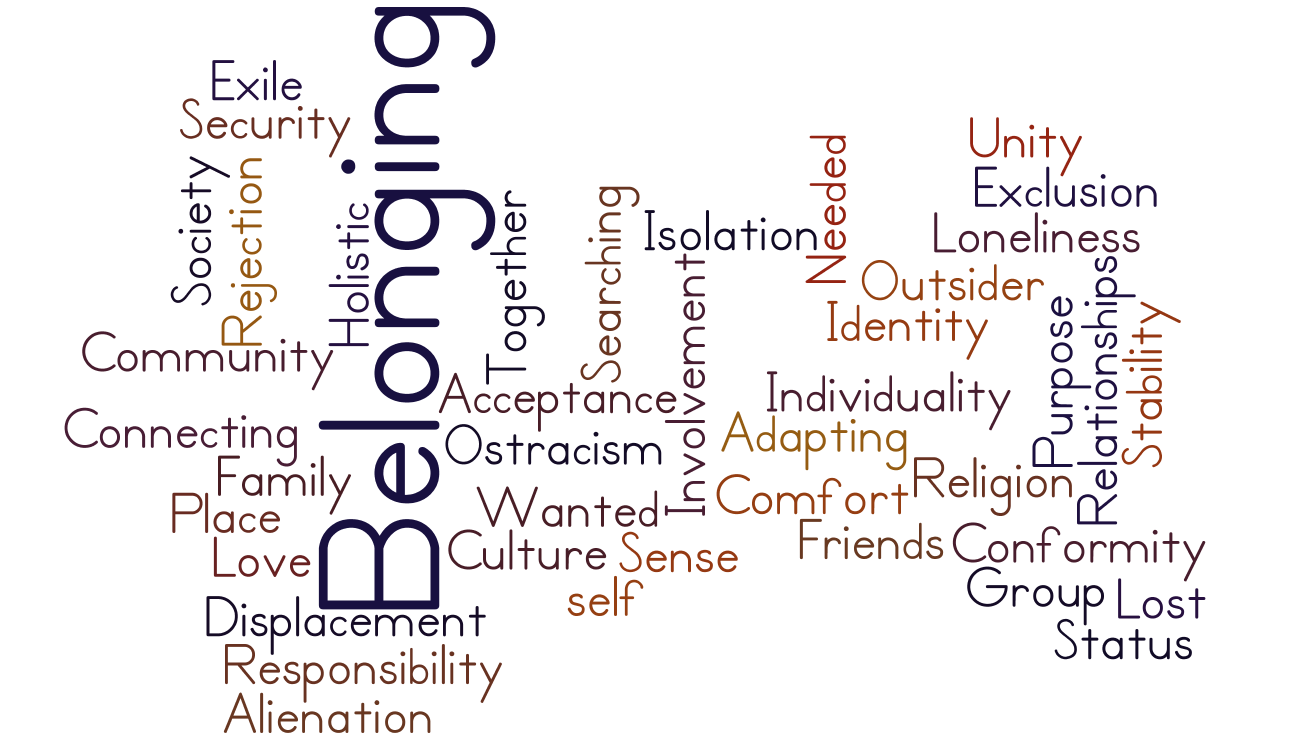 belonging different aspects Outcomes • understand the elements of a positive school community (belonging, inclusion and  with people who are different from you and the ability to make.