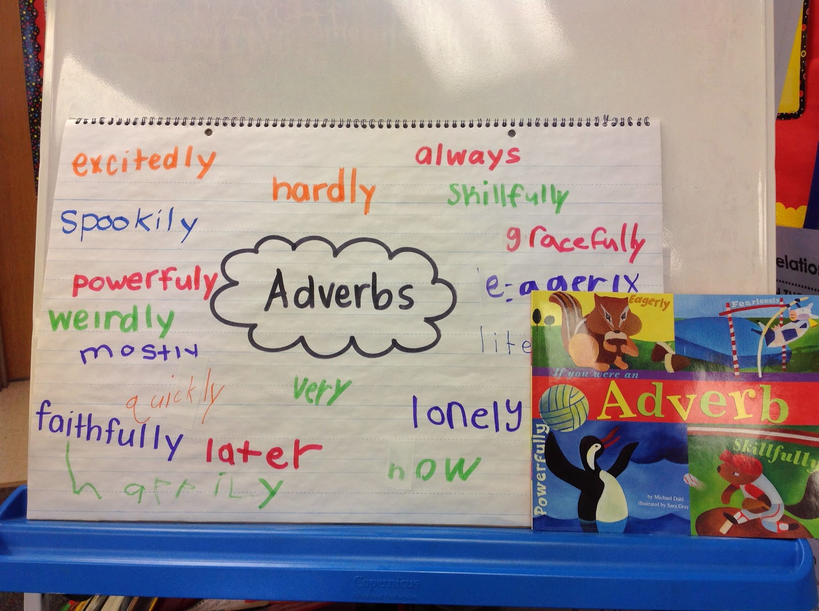 Worksheet Adverb Games For Kids the open door classroom acting out adverbs when chart was finished we tried one of activities in back book it such a blast game is basically played like charades