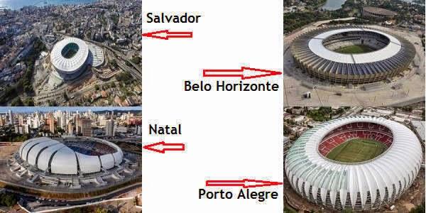 Soccer cities in Brazil