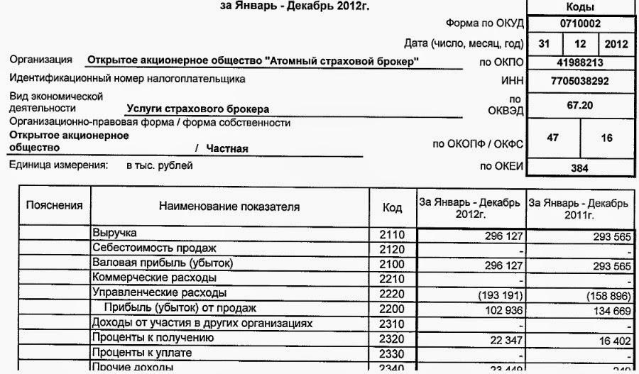 Роман Смирнов - заметки