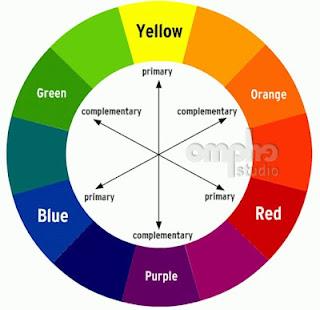 Cara mencampur warna di coreldraw