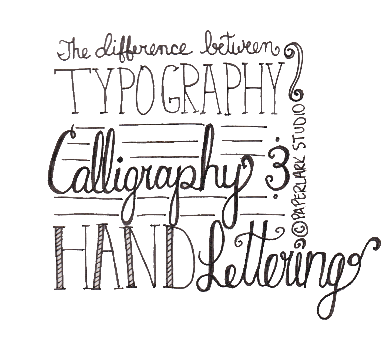 Paperlark studio Difference between calligraphy and typography