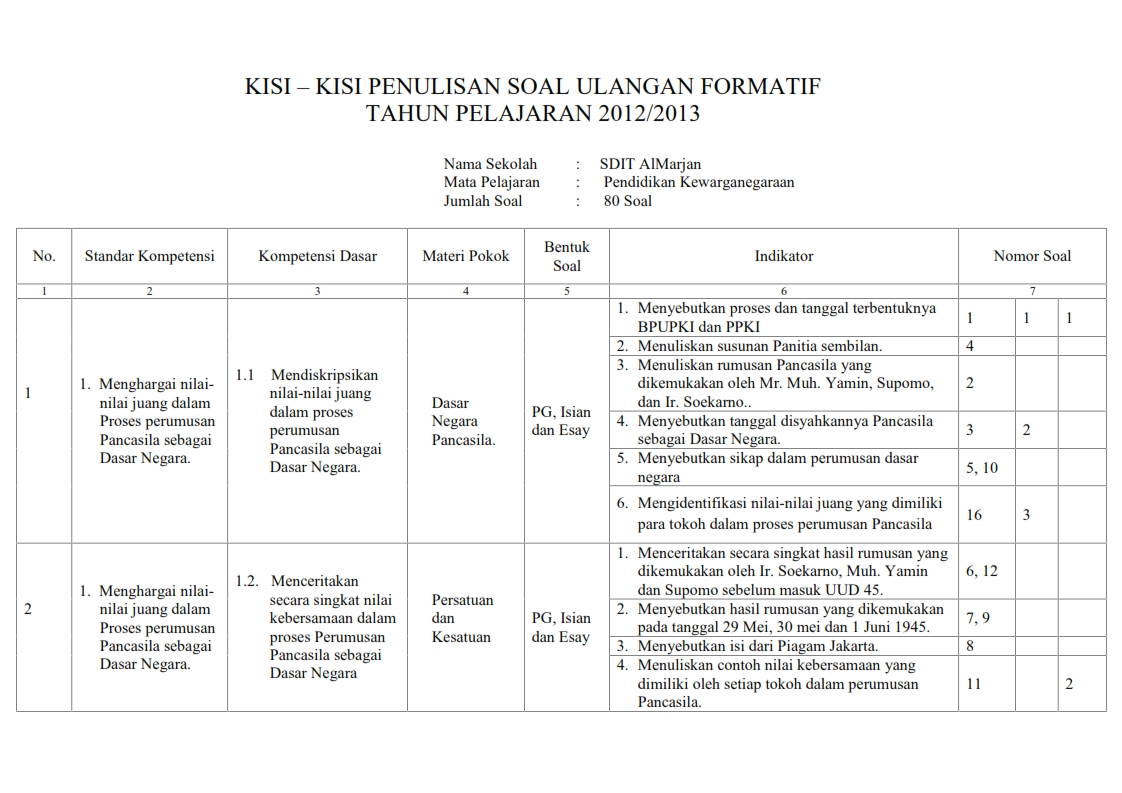 Soal Uas Pkn Kls 6 Sd Semester 1 Freesoftthoughts