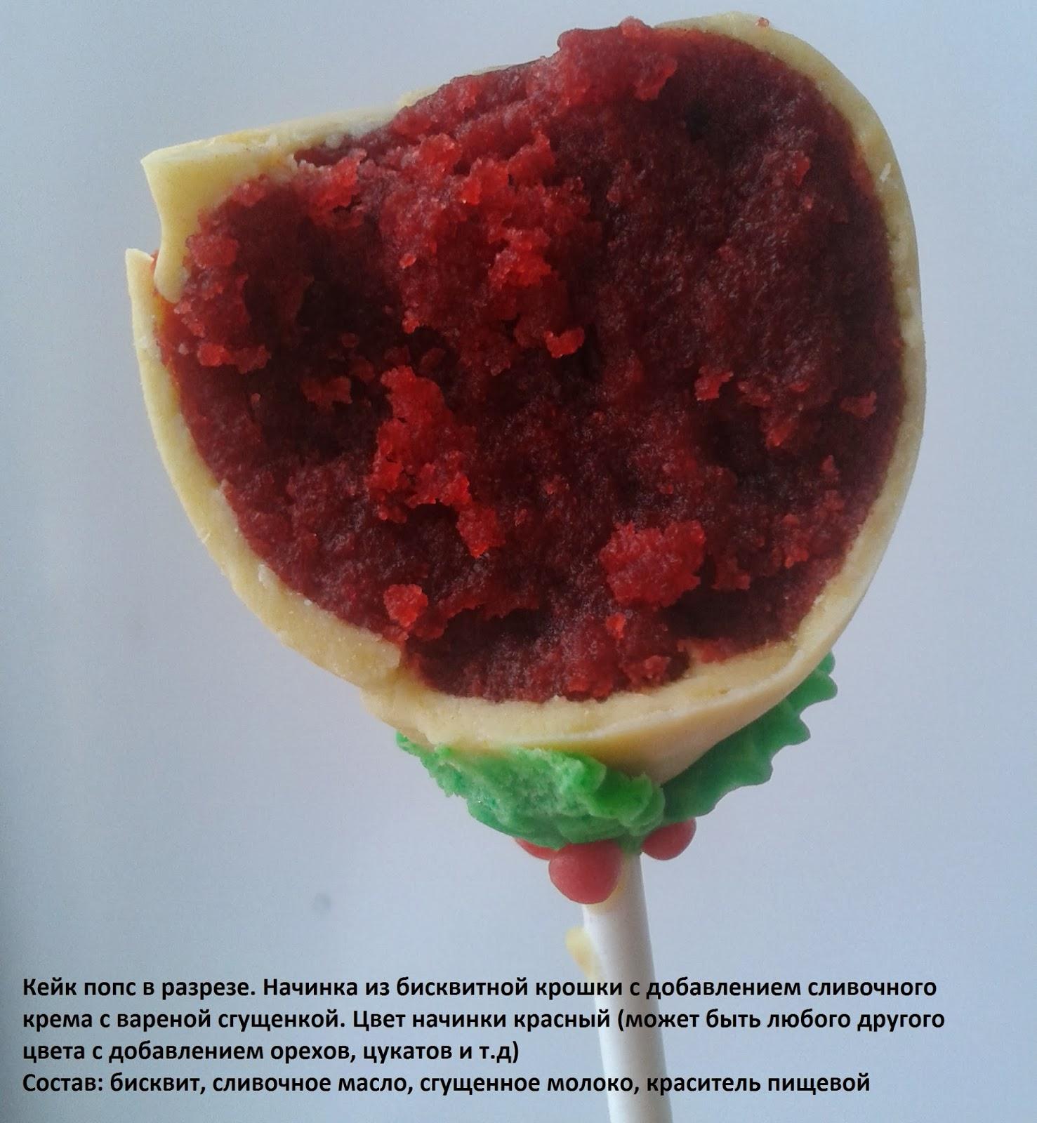 Рецепт кейк попсов пошагово с вареной сгущенкой