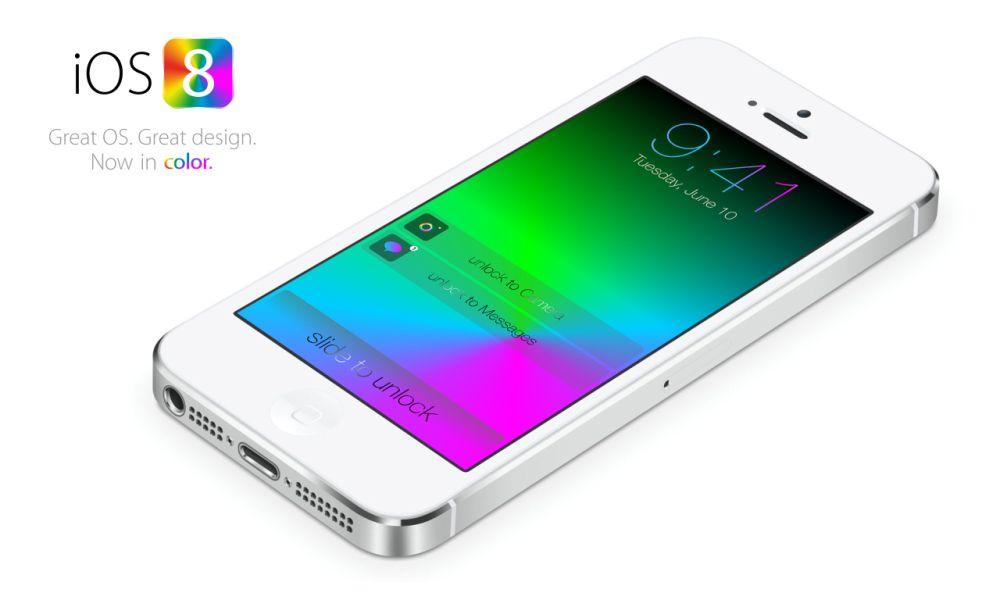 iPhone Mini i Obietnica iOS 8