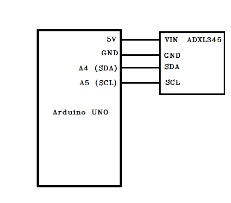 3 Wire Pressure Transducer Wiring Diagram together with 3 Axis Motion Sensor in addition Arduino Capacitive Sensor together with 3 Axis Accelerometer Adxl345 Using as well P 0996b43f81b3dbe5. on accelerometer wiring diagram