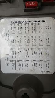 fuse-block