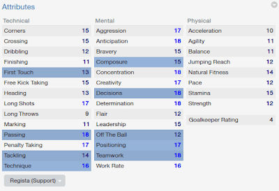 FM14 Player attribute Complete wingback