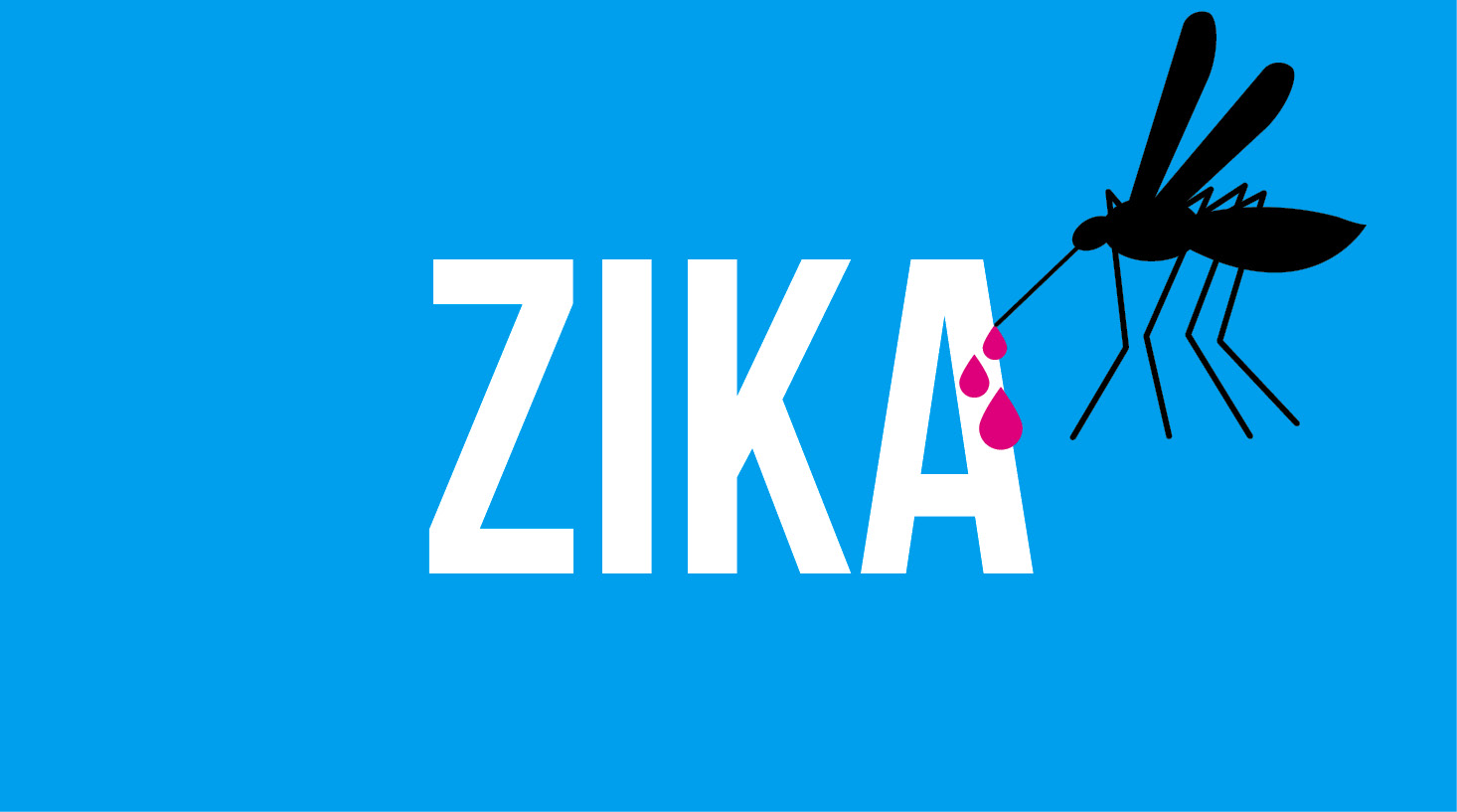 Concerned about Zika?