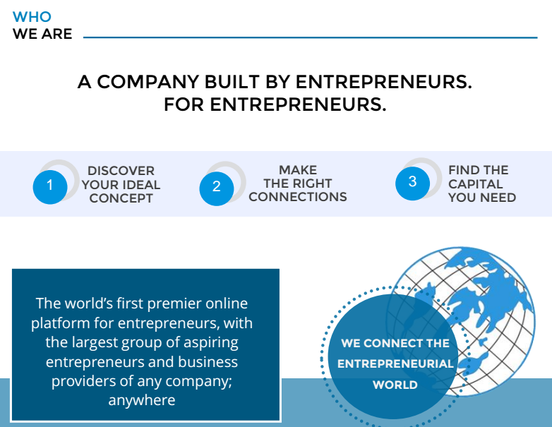 discovering entrepreneurship