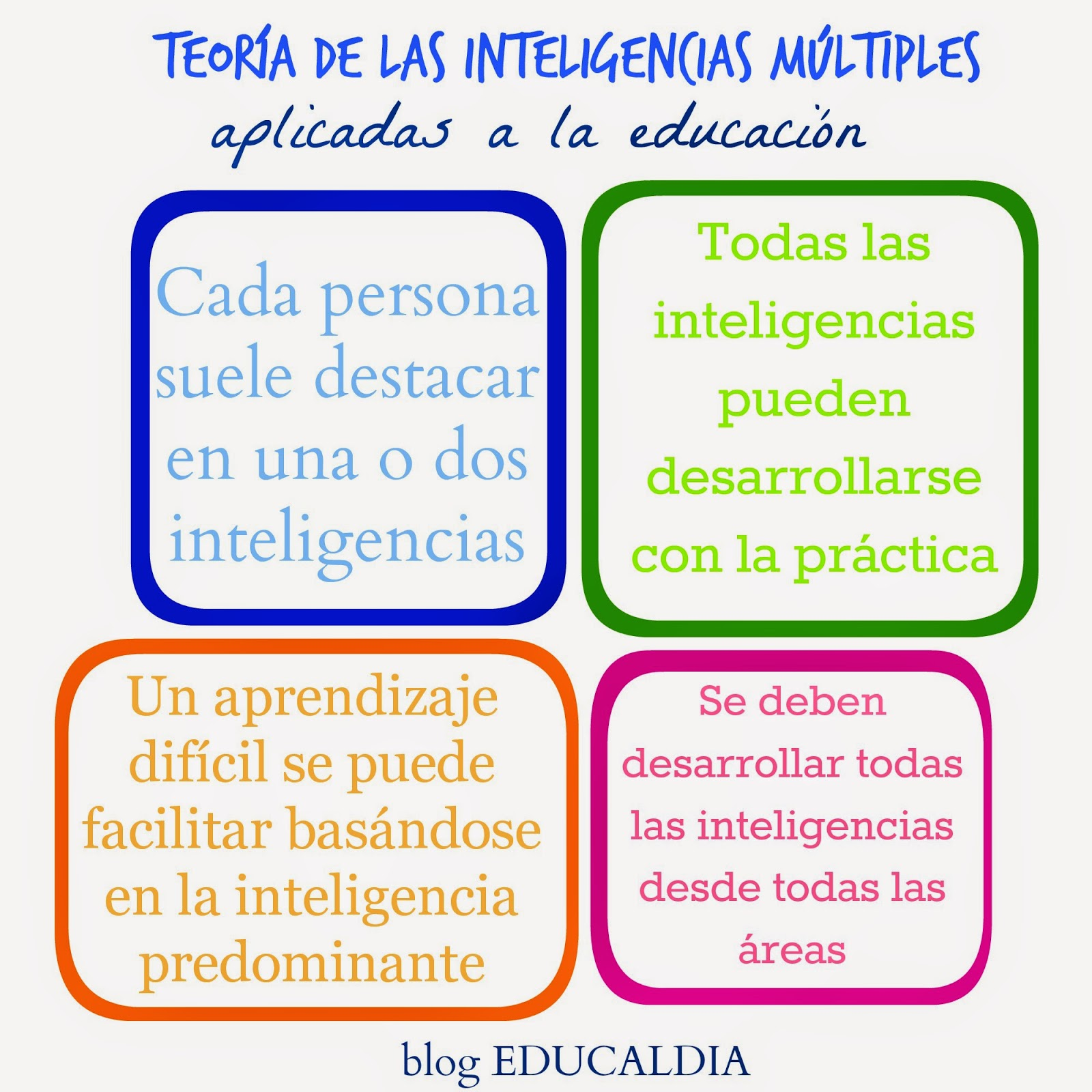 howard garner, inteligencias múltiples,