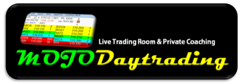 Mojo Day Trading Live Trading Room & Coaching