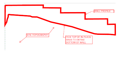 Creating Walls That Follow Site Topography Contours in Revit