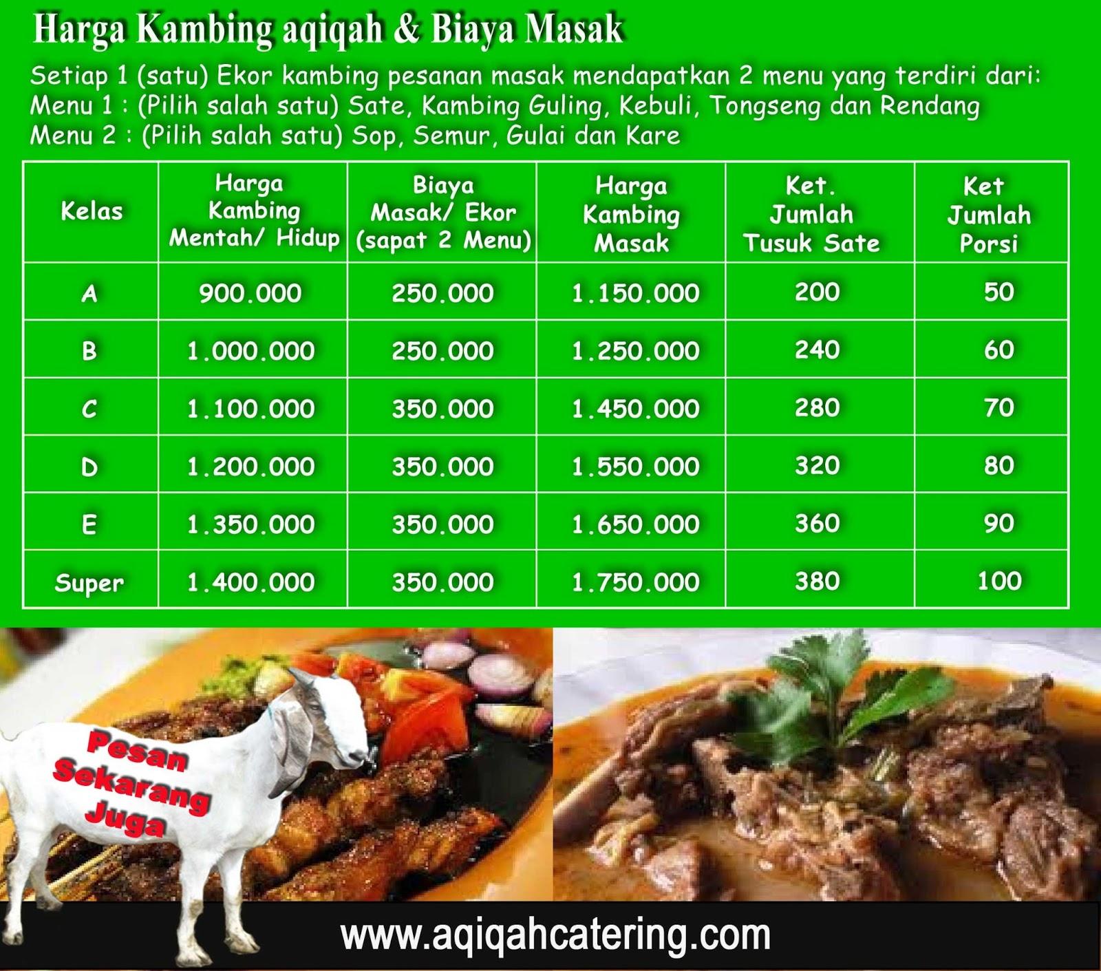 harga Aqiqah Catering 2013